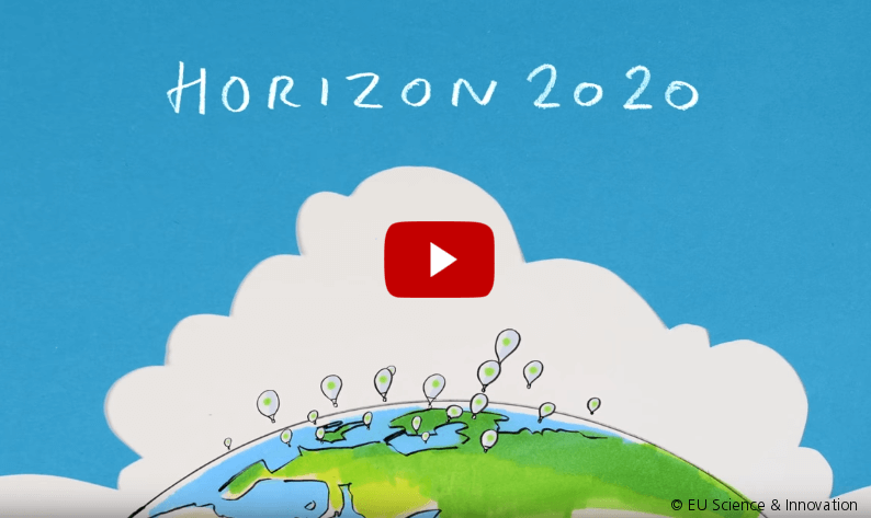 Video zum Projekt Horizon 2020